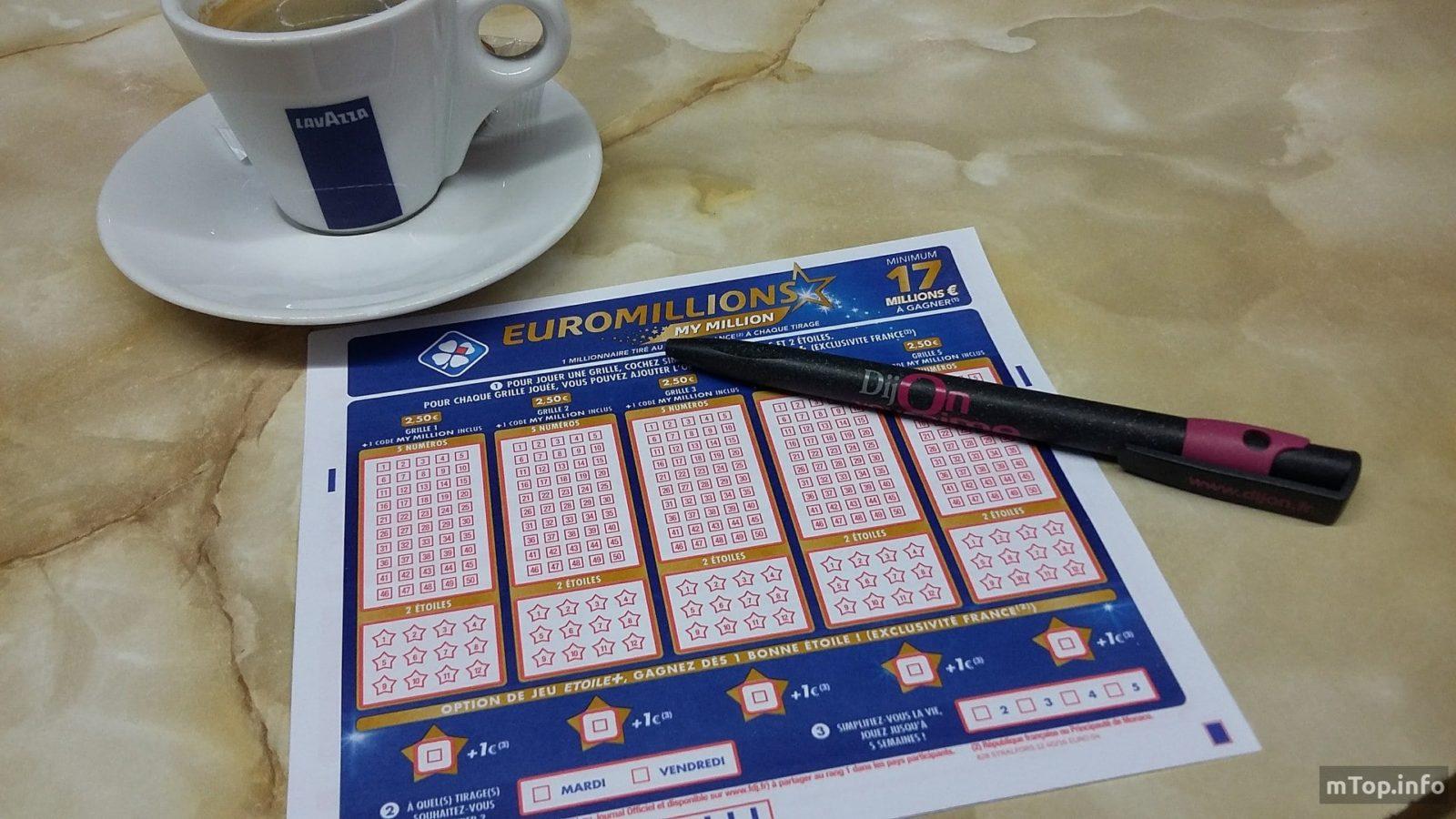 Лучшие зарубежные лотереи - США, Европа и Австралия