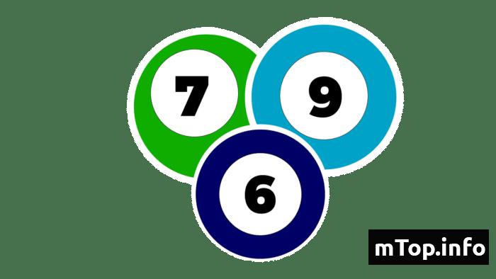 Рождественская лотерея Испании - Loteria de Navidad